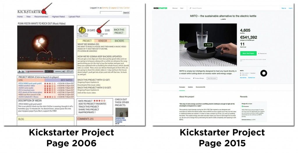 Kickstarter then and now
