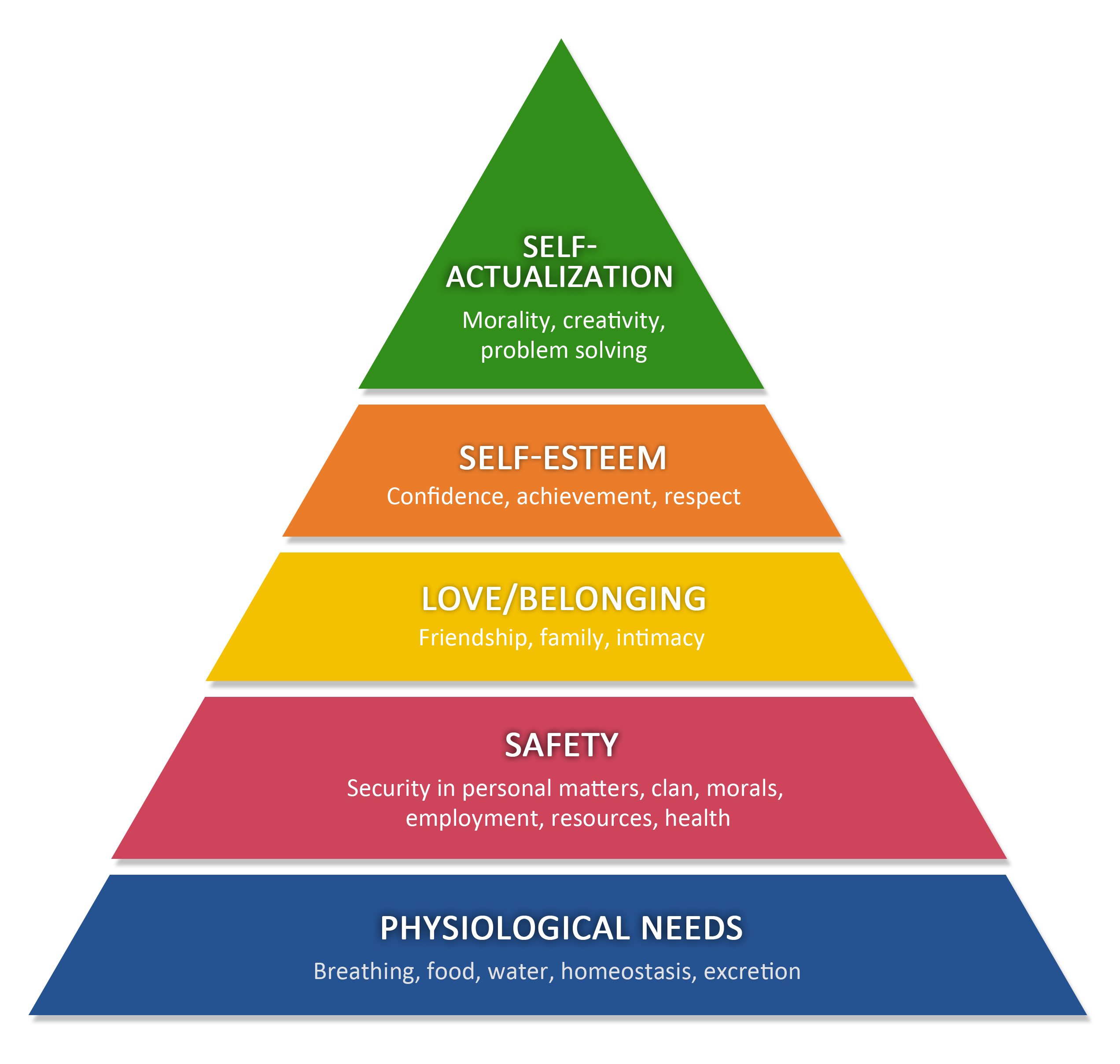 an analysis of the model for personal financial success the six level pyramid Watch video  multi-level marketing critic robert fitzpatrick talks about the math behind pyramid schemes and the mlm industry.